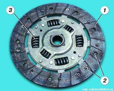 Ремонт диска сцепления